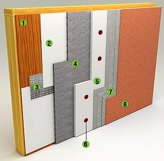 Полимерцементная основа с дренажной системой